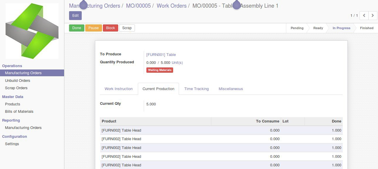 Odoo 11 Community Edition Features - Pragtech Blogger